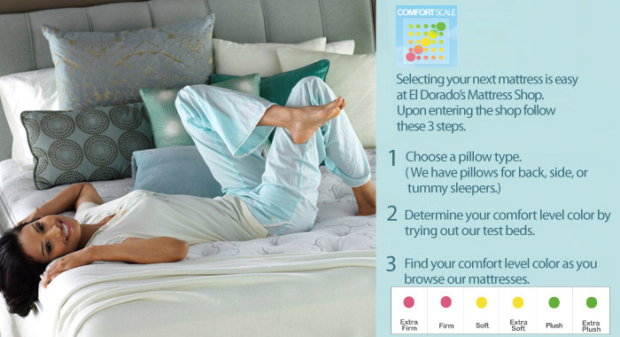 Selecting your mattress is easy at El Dorado's Mattress Shop. Upon entering the shop follow these 3 steps: 1 Choose a pillow type (We have pillows for back, side, or tummy sleepers.) 2 Determine your comfort level color by trying out our test beds. 3 Find your comfort level color as your browse our mattresses.